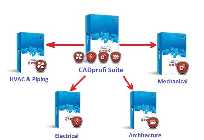 CadprofiSuite suite 01