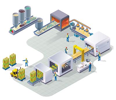 Factory simulation