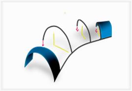 NX Curve 4Ctech 1